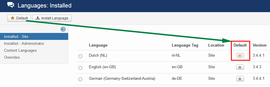 Create Multilingual Website